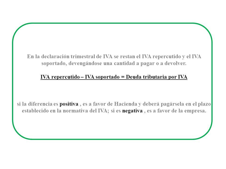 En la declaración trimestral de IVA se restan el IVA repercutido y el IVA soportado, devengándose una cantidad a pagar o a devolver.