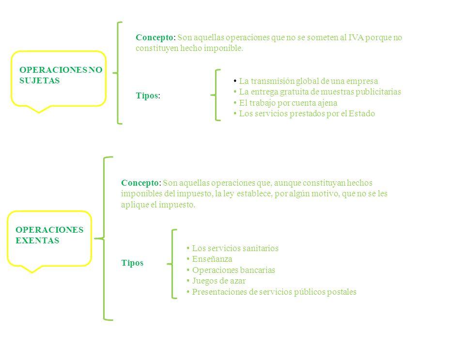 Concepto: Son aquellas operaciones que no se someten al IVA porque no constituyen hecho imponible.