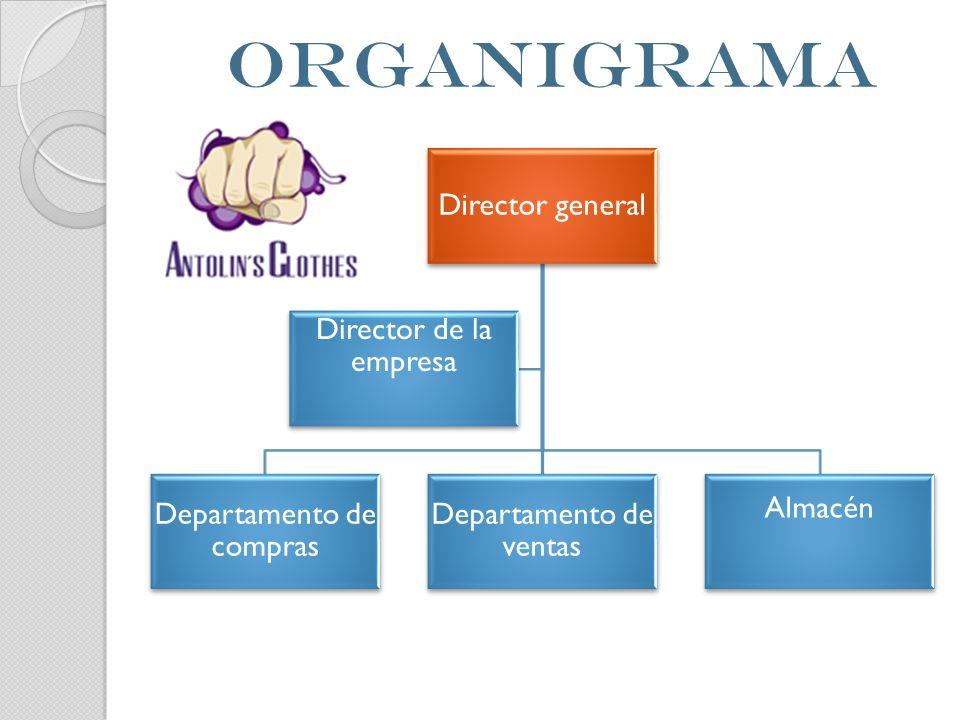 ORGANIGRAMA Director general Departamento de compras