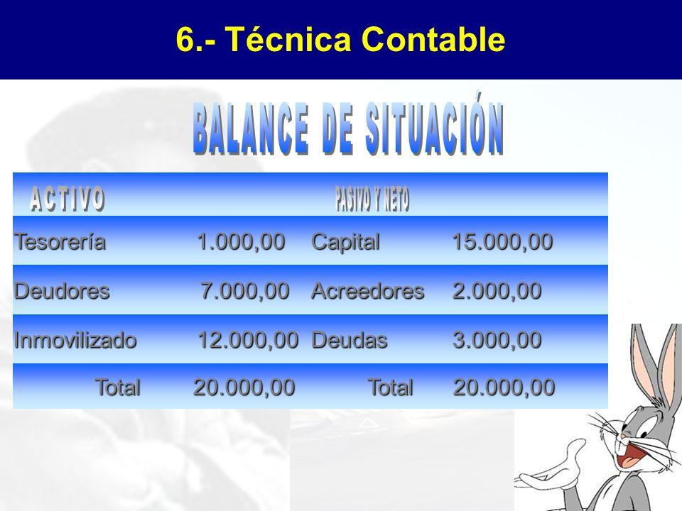 6.- Técnica Contable BALANCE DE SITUACIÓN Total 20.000,00