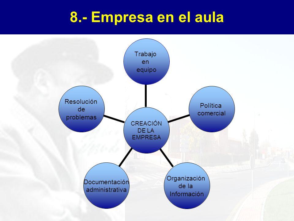8.- Empresa en el aula