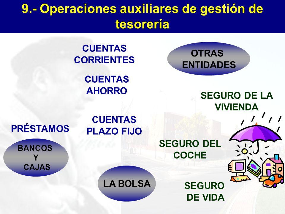 9.- Operaciones auxiliares de gestión de tesorería