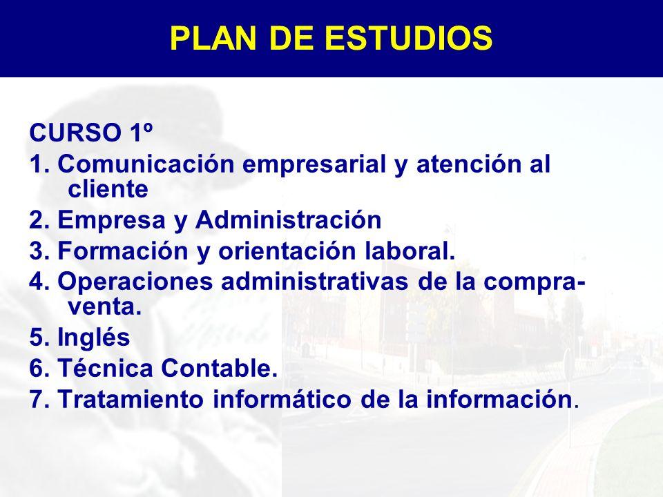 PLAN DE ESTUDIOS CURSO 1º