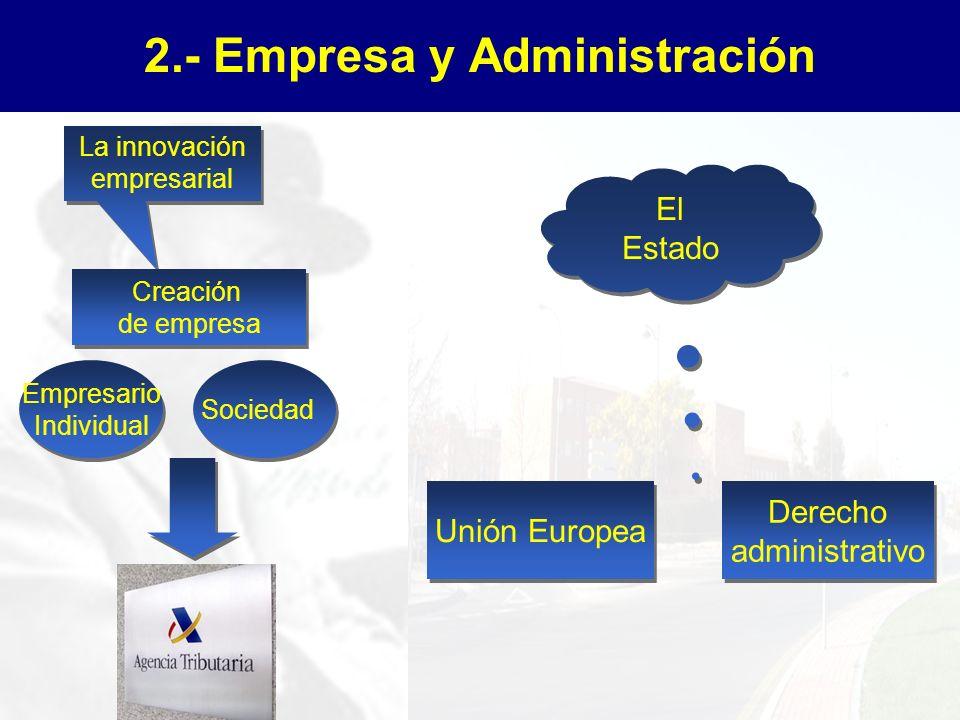 2.- Empresa y Administración