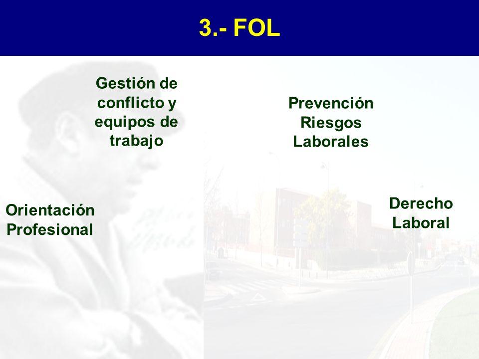 Gestión de conflicto y equipos de trabajo Prevención Riesgos Laborales