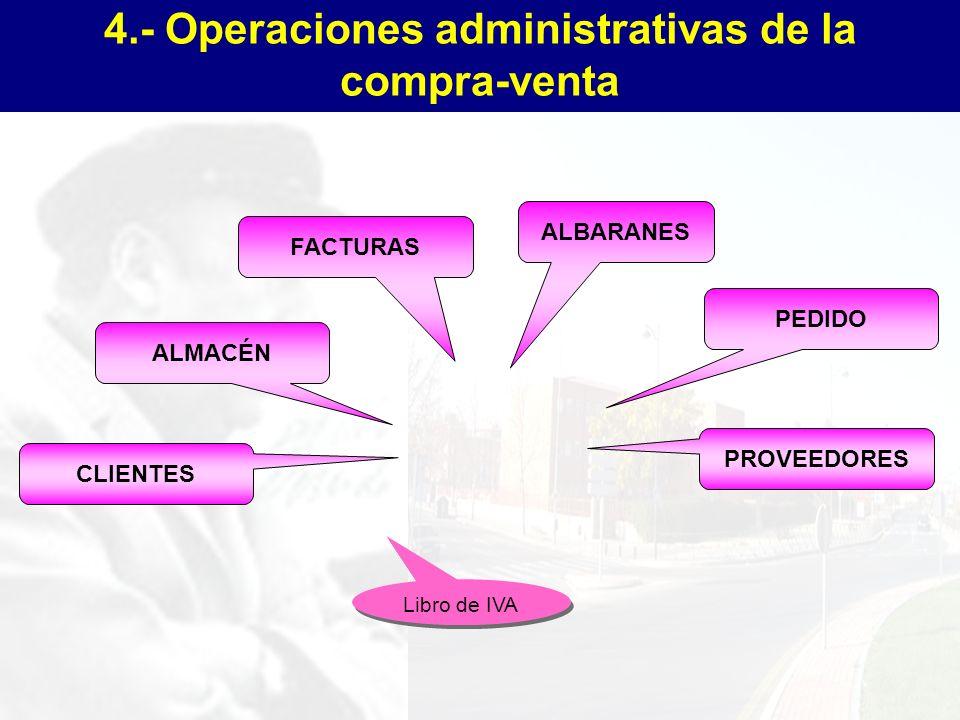 4.- Operaciones administrativas de la compra-venta