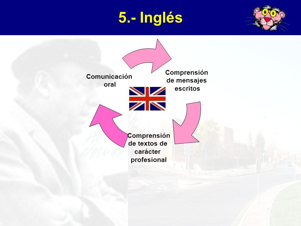 5.- Inglés Documentos que surgen al comprar y vender mercancia
