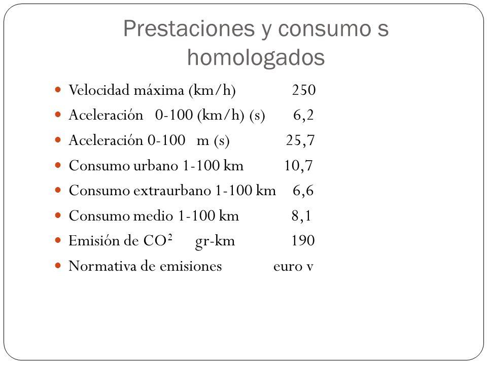 Prestaciones y consumo s homologados
