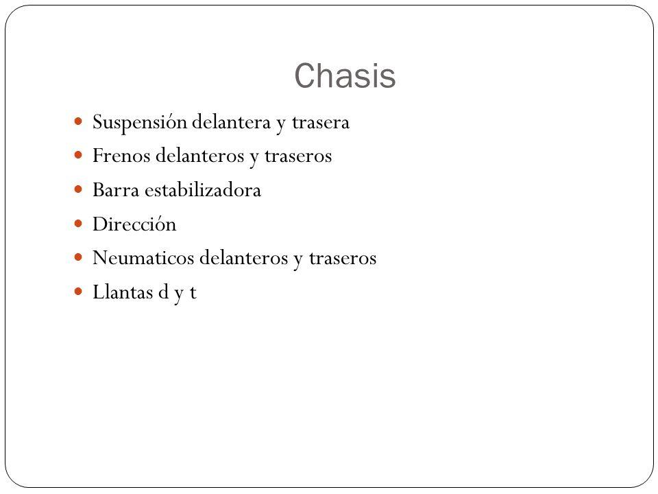 Chasis Suspensión delantera y trasera Frenos delanteros y traseros