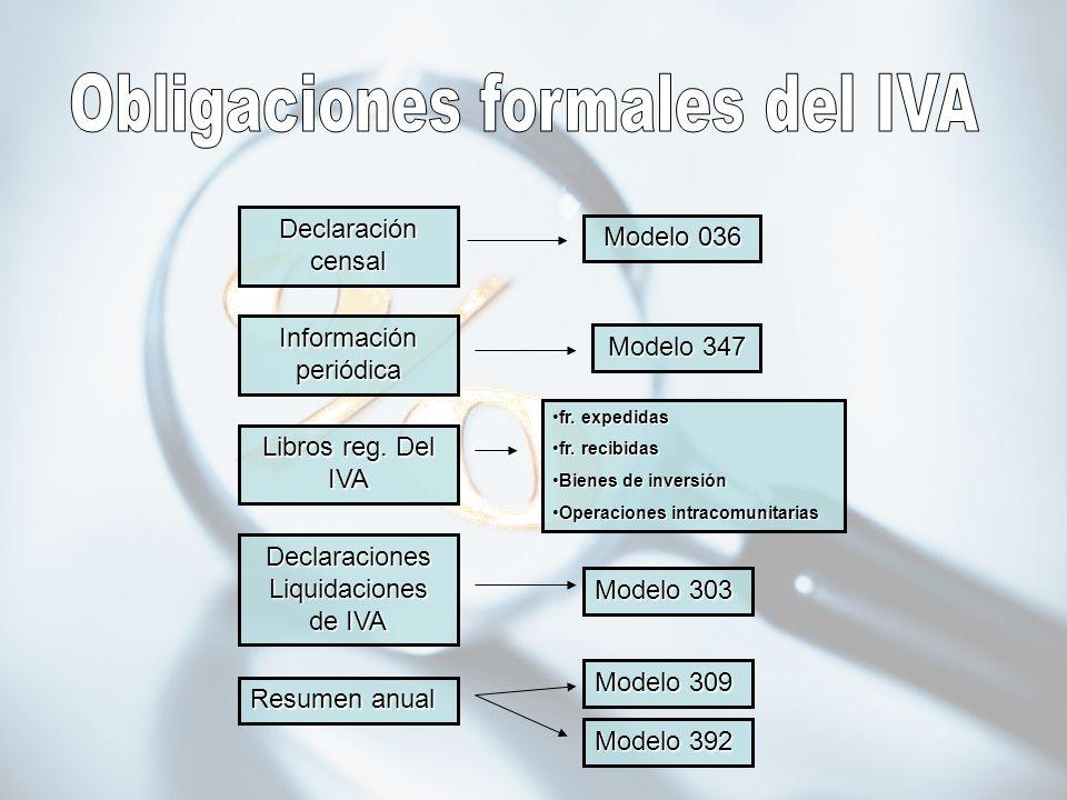 Obligaciones formales del IVA