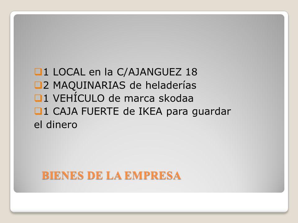 BIENES DE LA EMPRESA 1 LOCAL en la C/AJANGUEZ 18