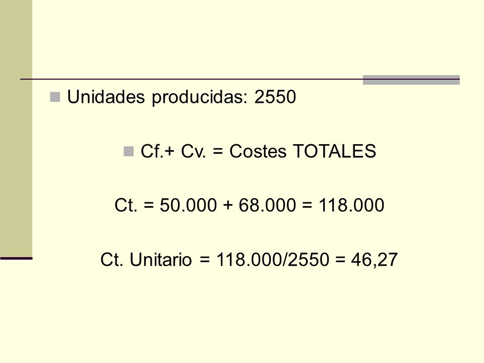 Unidades producidas: 2550 Cf.+ Cv. = Costes TOTALES.