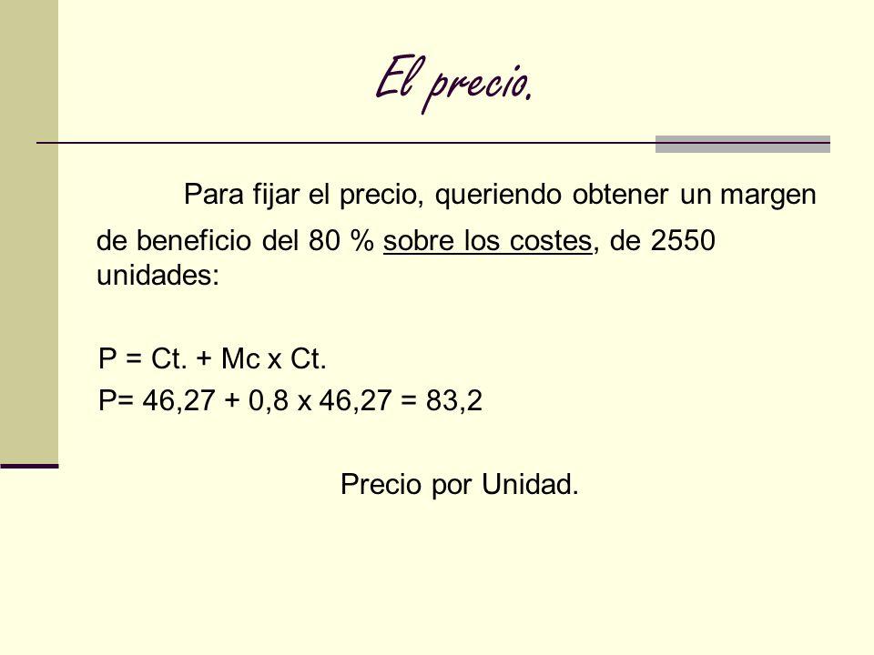 El precio. Para fijar el precio, queriendo obtener un margen de beneficio del 80 % sobre los costes, de 2550 unidades: