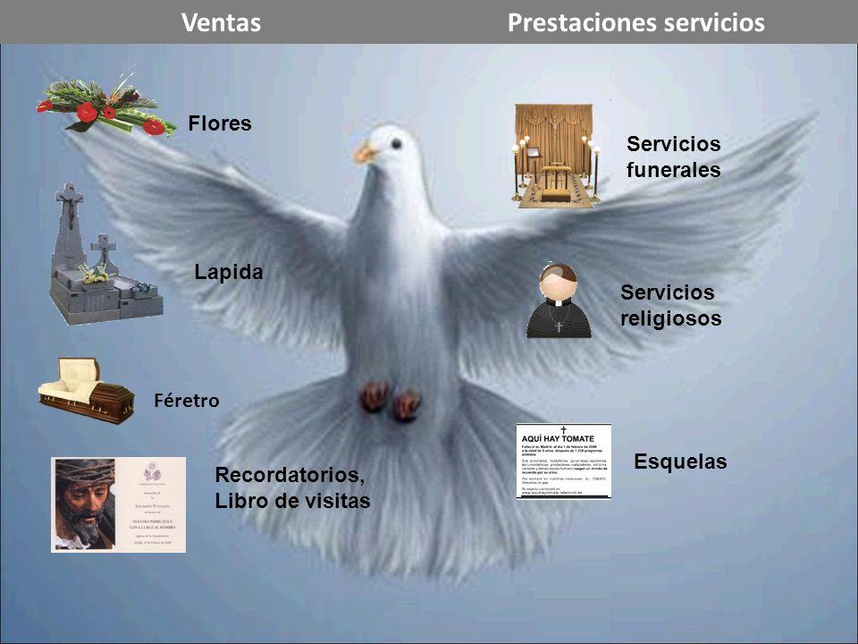Prestaciones servicios