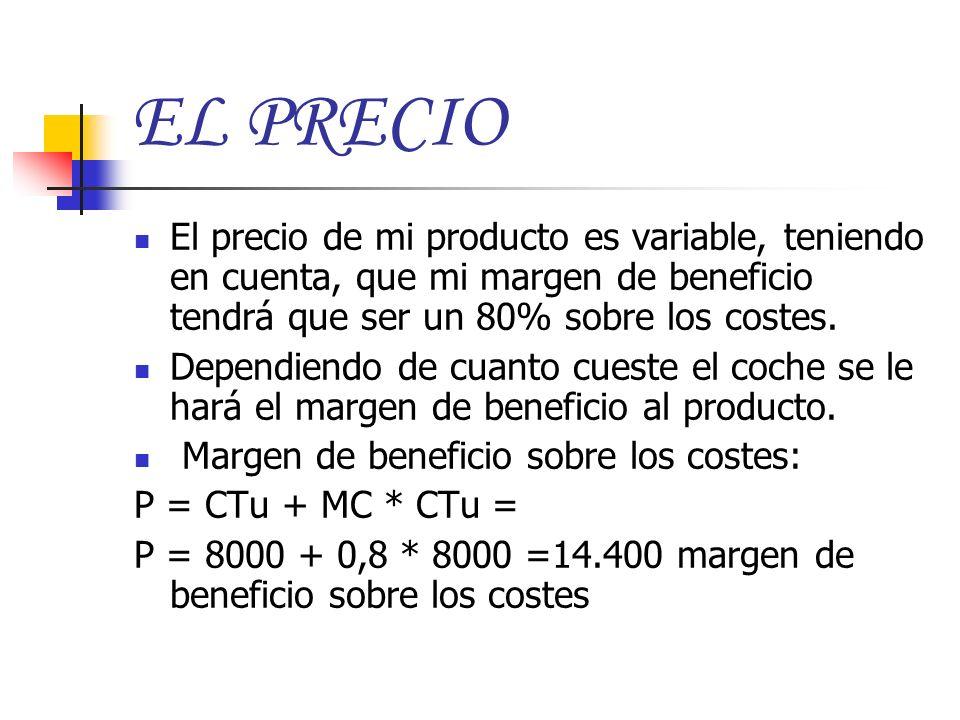 EL PRECIO El precio de mi producto es variable, teniendo en cuenta, que mi margen de beneficio tendrá que ser un 80% sobre los costes.