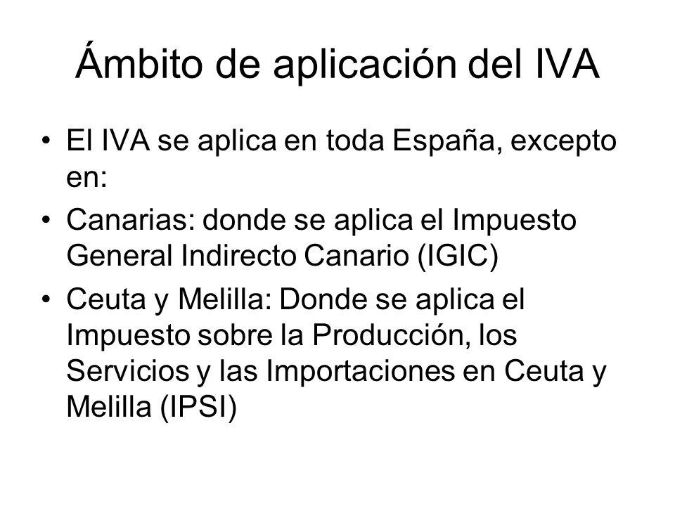 Ámbito de aplicación del IVA