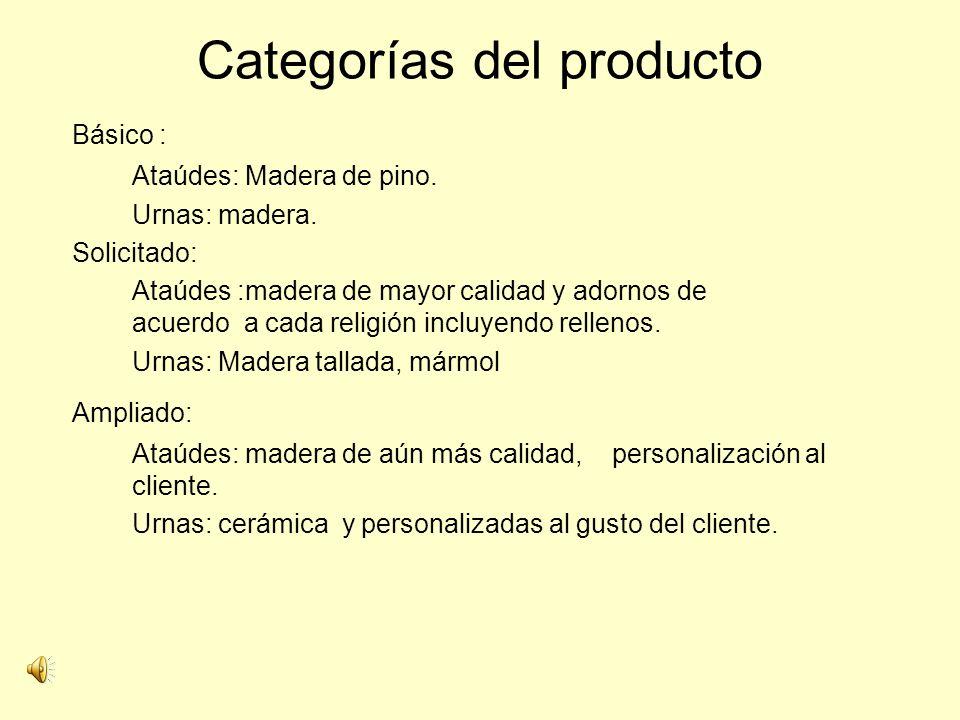 Categorías del producto