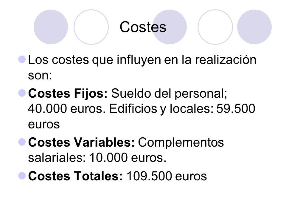 Costes Los costes que influyen en la realización son: