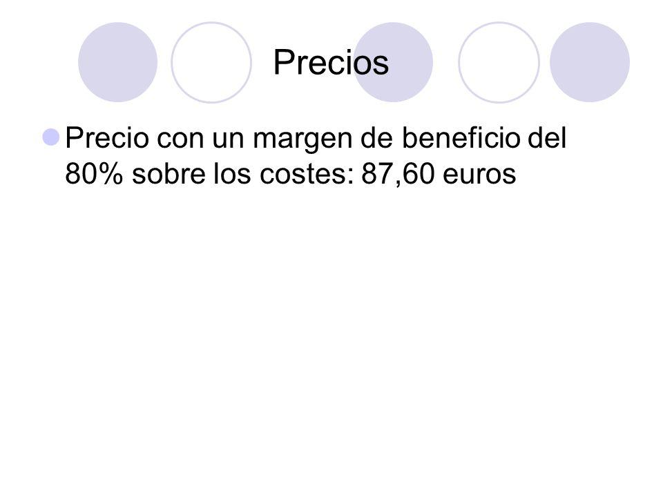 Precios Precio con un margen de beneficio del 80% sobre los costes: 87,60 euros