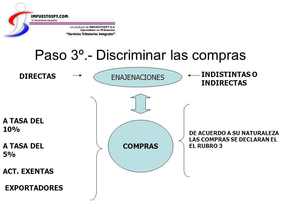 Paso 3º.- Discriminar las compras
