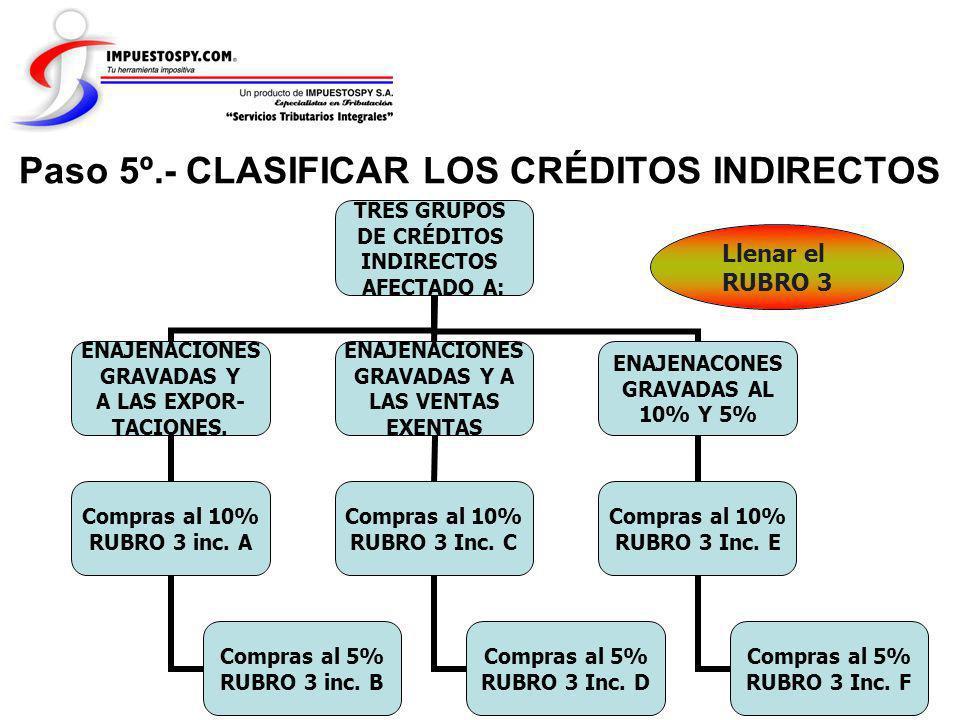 Paso 5º.- CLASIFICAR LOS CRÉDITOS INDIRECTOS