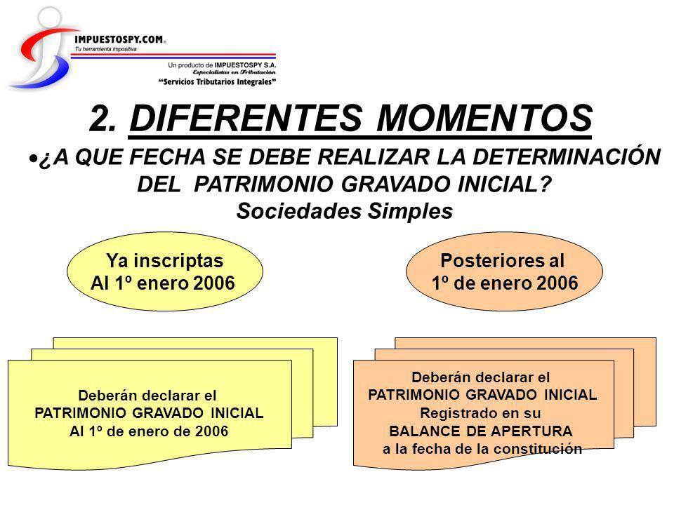 2. DIFERENTES MOMENTOS ¿A QUE FECHA SE DEBE REALIZAR LA DETERMINACIÓN DEL PATRIMONIO GRAVADO INICIAL
