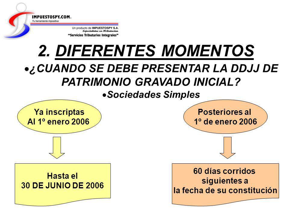 2. DIFERENTES MOMENTOS ¿CUANDO SE DEBE PRESENTAR LA DDJJ DE PATRIMONIO GRAVADO INICIAL Sociedades Simples.