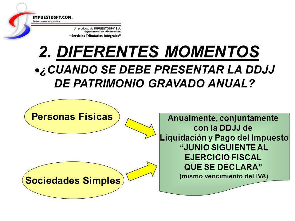 2. DIFERENTES MOMENTOS ¿CUANDO SE DEBE PRESENTAR LA DDJJ DE PATRIMONIO GRAVADO ANUAL Personas Físicas.