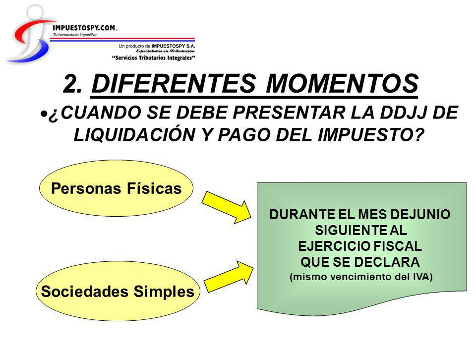2. DIFERENTES MOMENTOS ¿CUANDO SE DEBE PRESENTAR LA DDJJ DE LIQUIDACIÓN Y PAGO DEL IMPUESTO Personas Físicas.