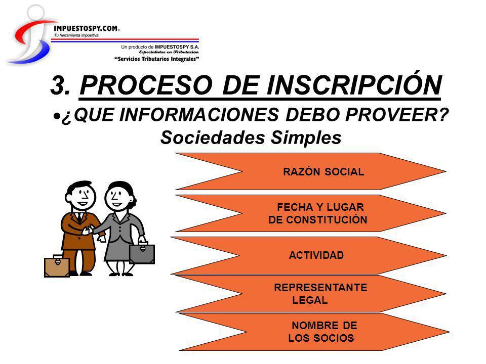 3. PROCESO DE INSCRIPCIÓN ¿QUE INFORMACIONES DEBO PROVEER