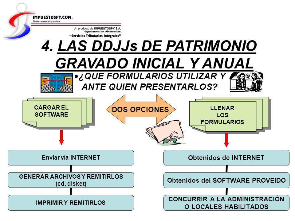 4. LAS DDJJs DE PATRIMONIO GRAVADO INICIAL Y ANUAL