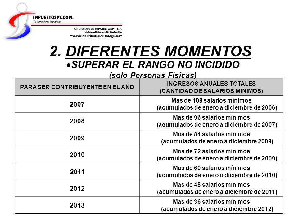 2. DIFERENTES MOMENTOS SUPERAR EL RANGO NO INCIDIDO