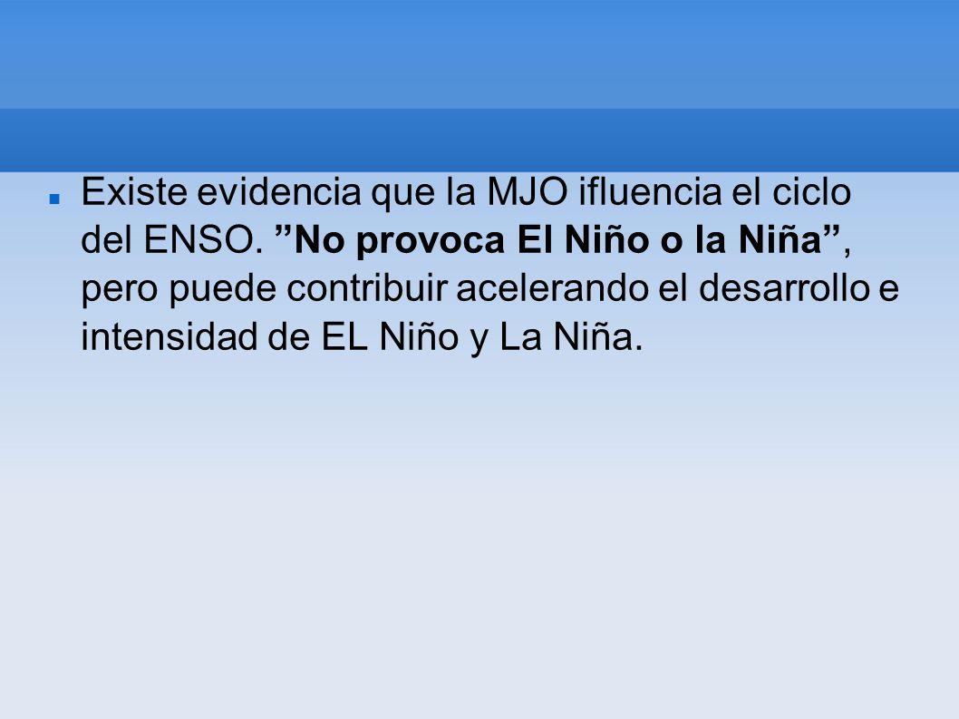 Existe evidencia que la MJO ifluencia el ciclo del ENSO