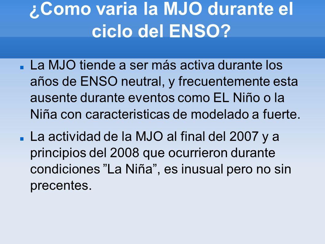 ¿Como varia la MJO durante el ciclo del ENSO