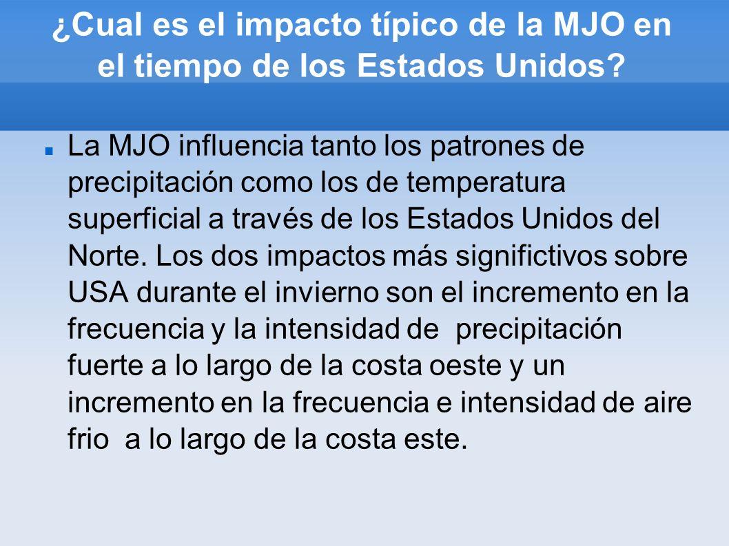 ¿Cual es el impacto típico de la MJO en el tiempo de los Estados Unidos