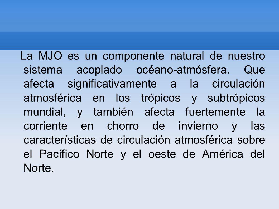 La MJO es un componente natural de nuestro sistema acoplado océano-atmósfera.