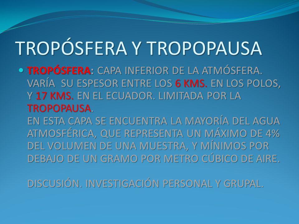 TROPÓSFERA Y TROPOPAUSA