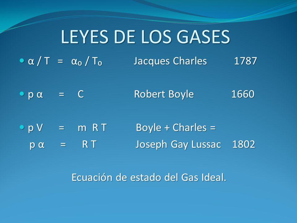 LEYES DE LOS GASES α / T = α₀ / T₀ Jacques Charles 1787