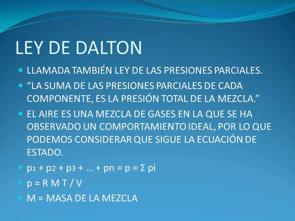 LEY DE DALTON LLAMADA TAMBIÉN LEY DE LAS PRESIONES PARCIALES.
