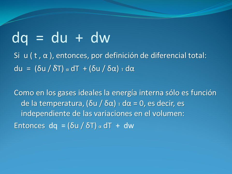 dq = du + dw