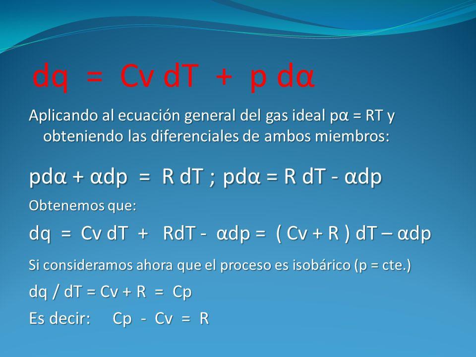 dq = Cv dT + p dα pdα + αdp = R dT ; pdα = R dT - αdp