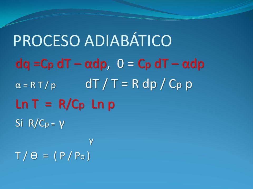 PROCESO ADIABÁTICO dq =Cp dT – αdp, 0 = Cp dT – αdp Ln T = R/Cp Ln p