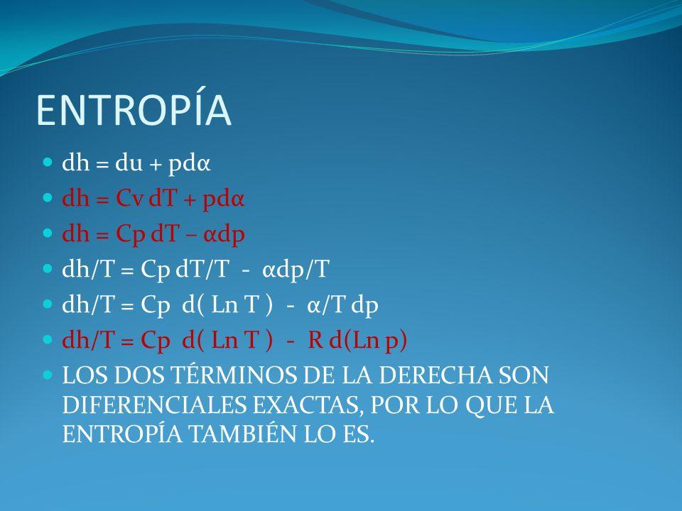 ENTROPÍA dh = du + pdα dh = Cv dT + pdα dh = Cp dT – αdp