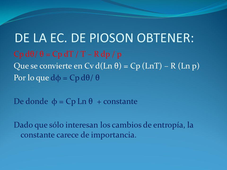 DE LA EC. DE PIOSON OBTENER: