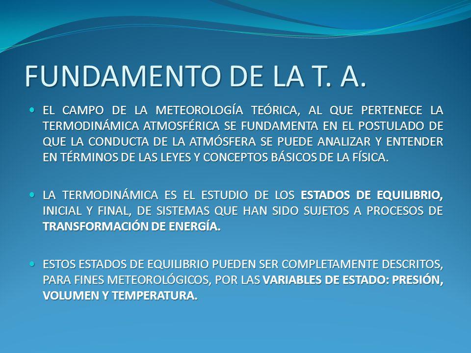 FUNDAMENTO DE LA T. A.