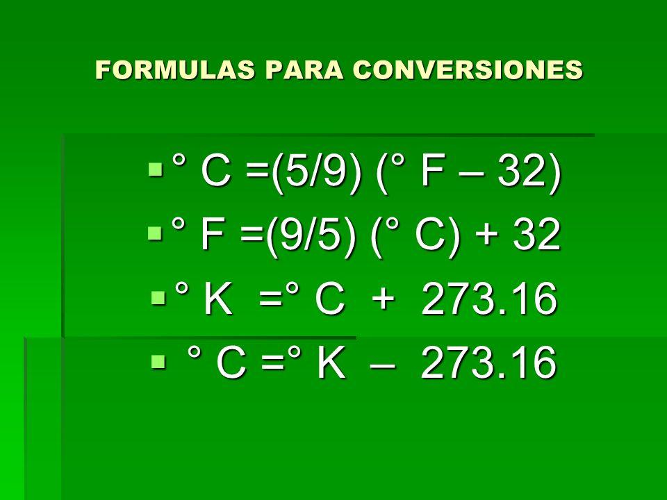 FORMULAS PARA CONVERSIONES