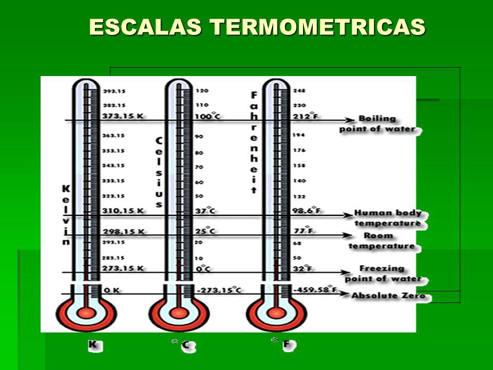 ESCALAS TERMOMETRICAS