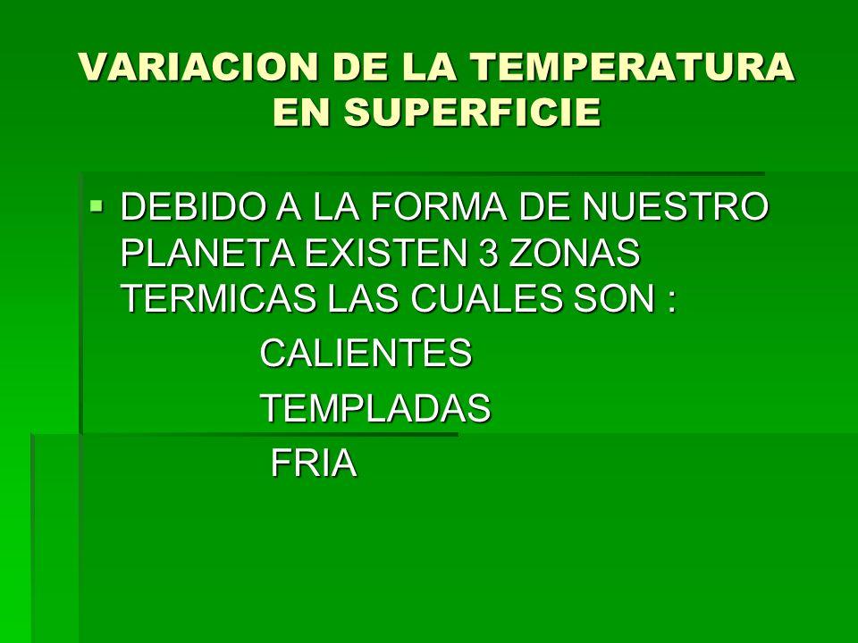 VARIACION DE LA TEMPERATURA EN SUPERFICIE