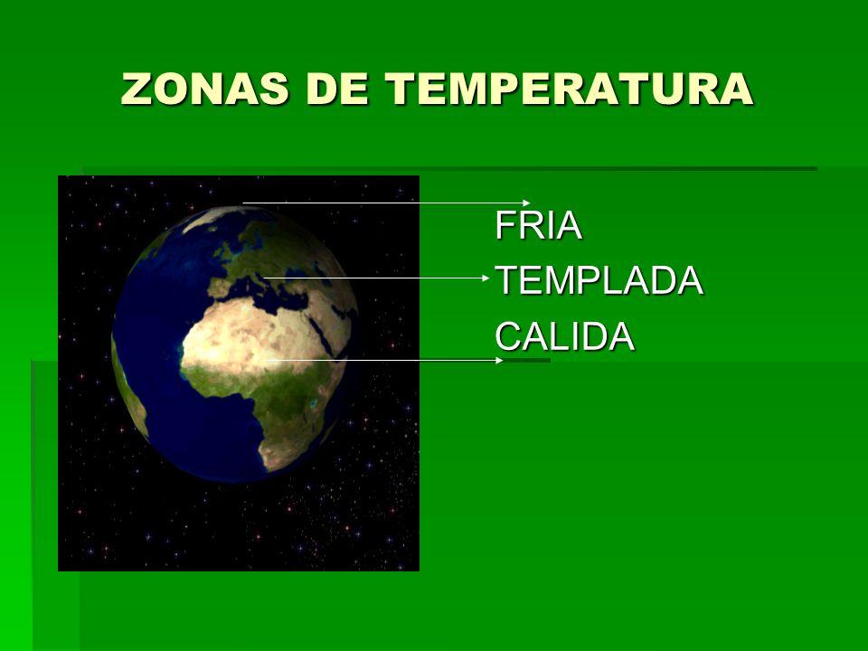 ZONAS DE TEMPERATURA FRIA TEMPLADA CALIDA FRIA
