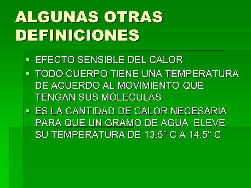 ALGUNAS OTRAS DEFINICIONES